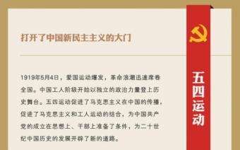 【新时代文明实践】《中国共产党党史》展览活动